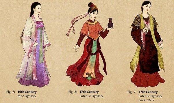 Kết quả hình ảnh cho nguyen dynasty