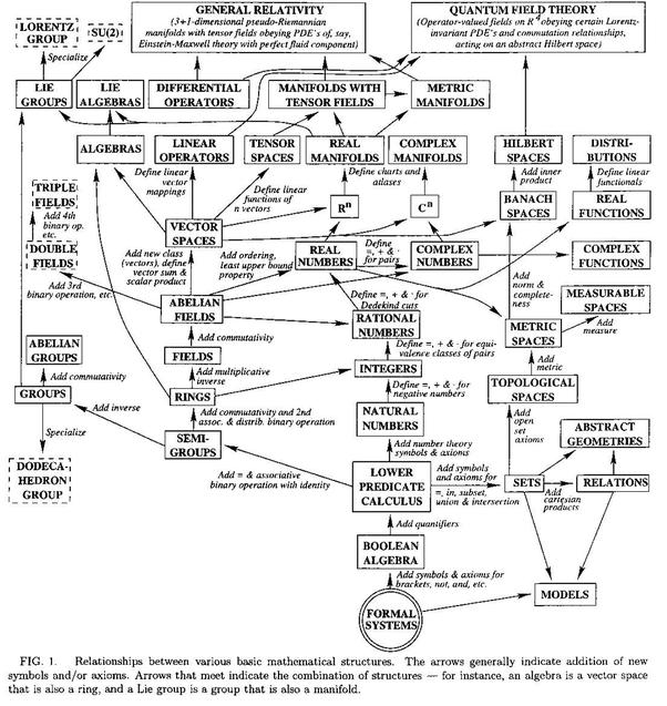 How To Study Quantum Mechanics Mathematical Physics And