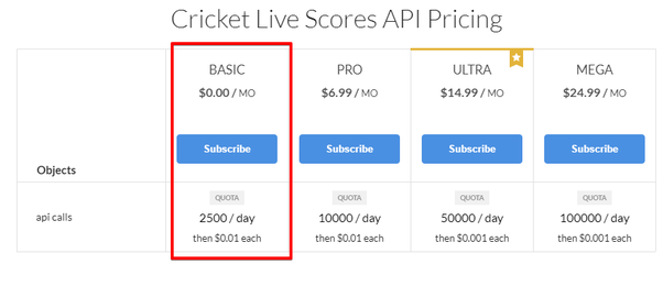 Where can I get free live cricket API code for development