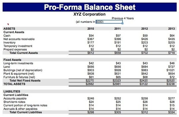 Discounted Cash Flow Analysis: This Analysis Projects A Companyu0027s Cashflows  In The Future And Discounts Their Value To The Present Day.  Professional Balance Sheet