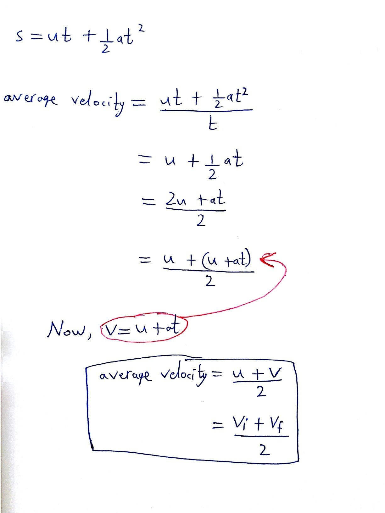 Why is the average velocity formula used in acceleration (Vf
