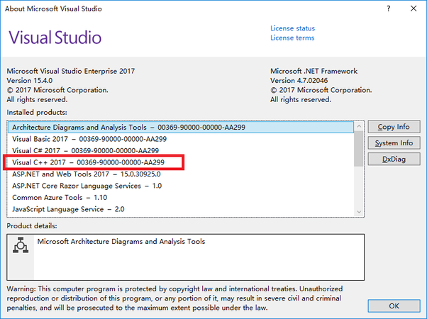 Can I use Visual Studio to compile my C or C++ code? - Quora