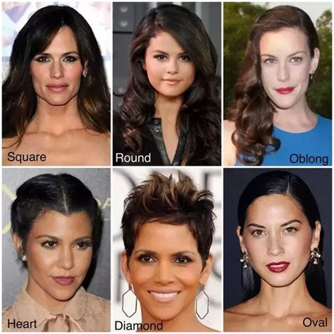 Amazing Which Face Shape Is Attractive Quora Natural Hairstyles Runnerswayorg