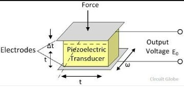 What are active and passive transducer? - Quora