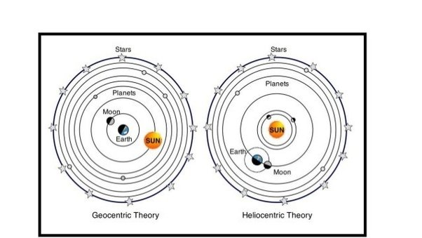 How Did People Explain The Phases Of The Moon In The Geocentric