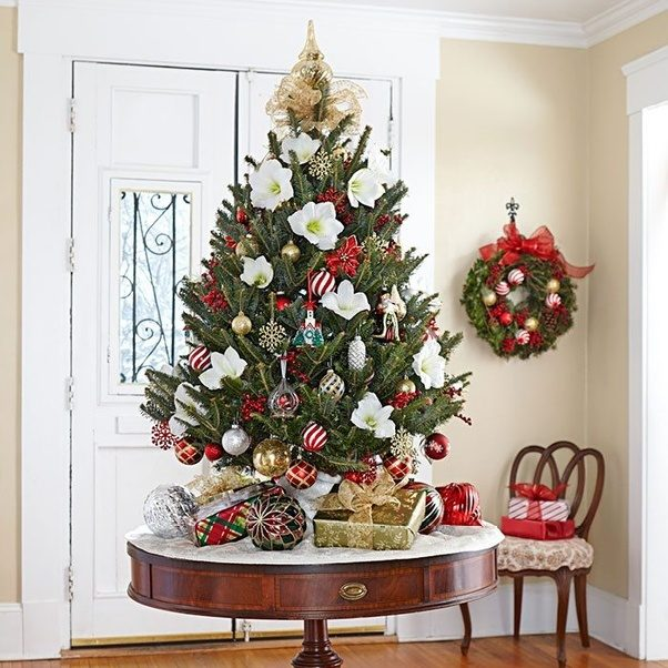 What Are Your Favorite Ideas For Decorating A Christmas