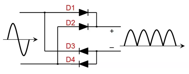 why we are using diode in a circuit