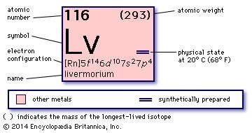 What are all the elements named after in the periodic table quora livermorium lv 116 named after lawrence livermore national laboratory in the us urtaz Choice Image