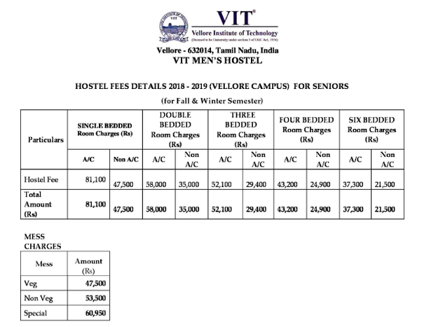 What Are The Fees Of Vit Vellore Per Year Including Academics