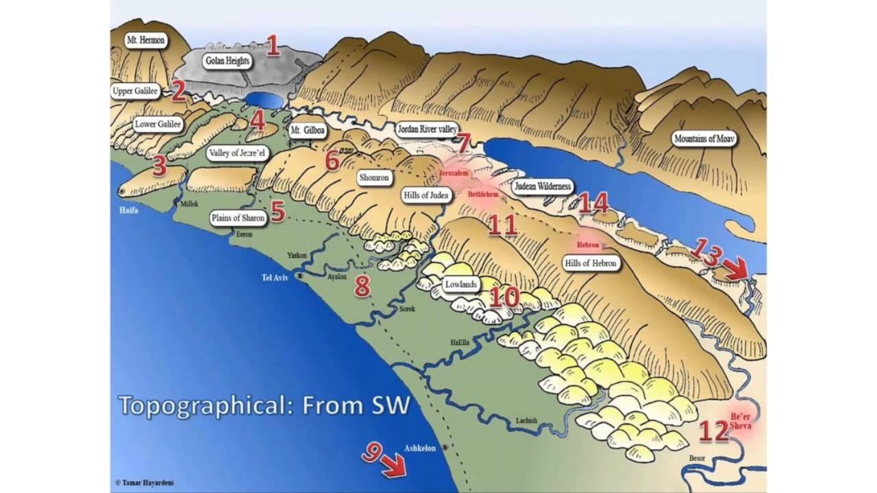 nature of military geography