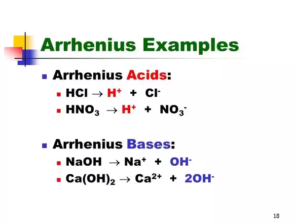 How To Tell If Something Is An Acid Or Alkali Like What Products