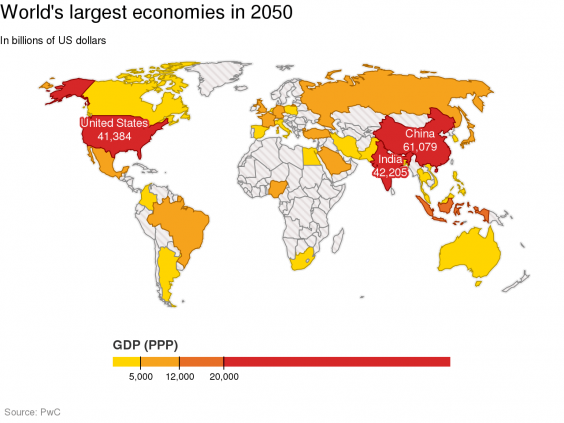 What major changes would take place in the world by 2050 quora its also projected that the gap between the three biggest economies china india and the us and the rest of the world will widen over the next few gumiabroncs Image collections