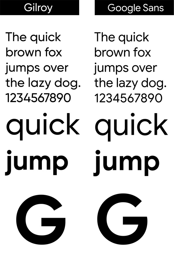 What typefaces are closest to Product Sans? - Quora