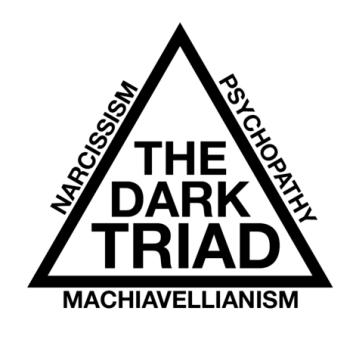 Paranoid psychopath