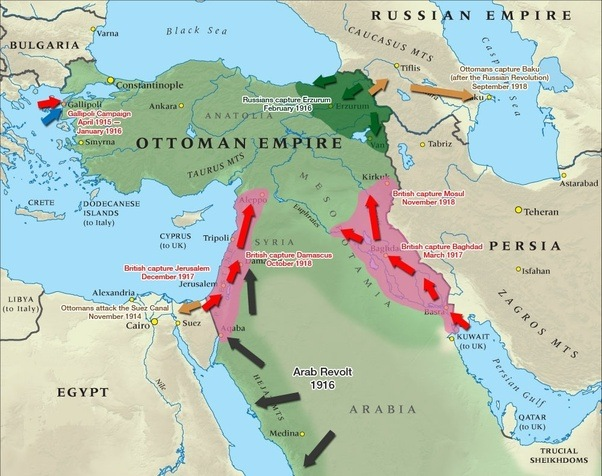 Was The Ottoman Empire An Ally Of Germany During Wwi Did