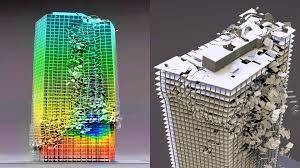 What Exactly Is Finite Element Analysis How Would One