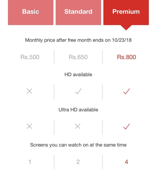 Why did Netflix have a hard time in India? - Quora