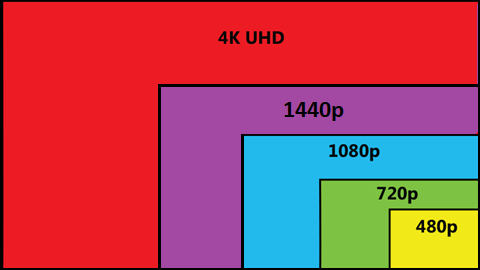 What is the best 32 inch TV for PS4 and XBOX ONE? - Quora