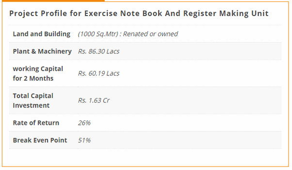 How to start an exercise notebook manufacturing company like