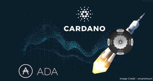 how to buy ada cardano cryptocurrency