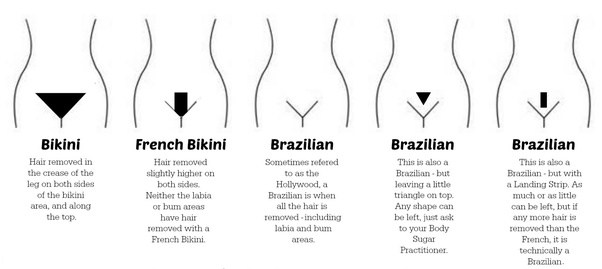 How Does A Brazilian Wax Differ From A French Wax Quora