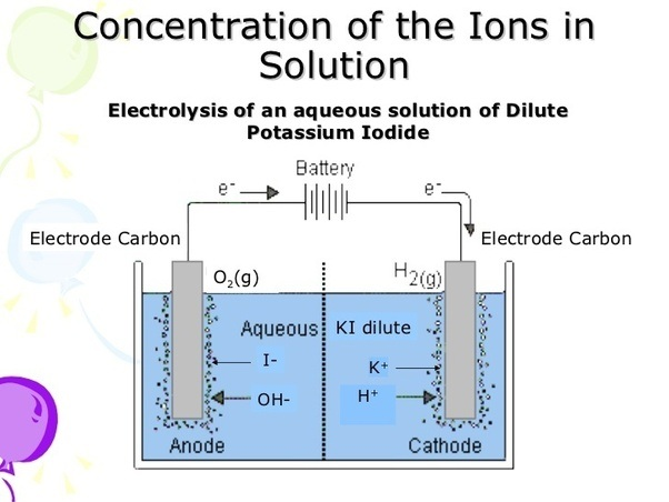 Where Can I Find A Diagram Of A Soluble Potassium Iodide