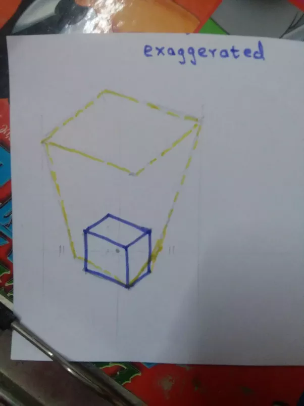 How to draw 3D sketches - Quora