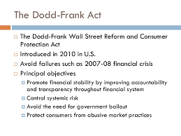 Dodd-frank act forex rules