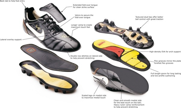 Why aren't modern soccer shoes' soles flexible?