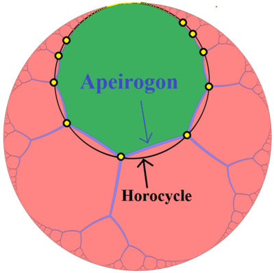 How is an apeirogon (an infinitely-sided polygon) possible? - Quora