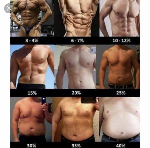 Like women body what do Do Women