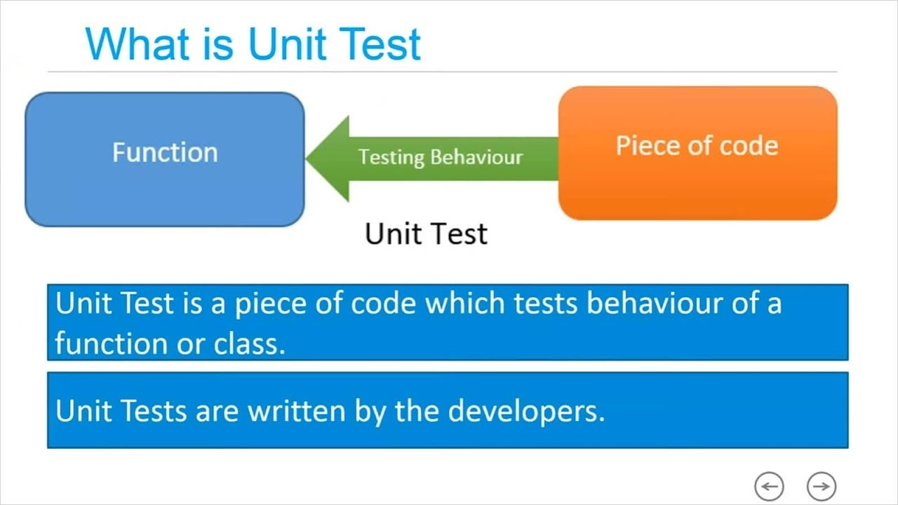 What is unit testing? What is an example of this? - Quora
