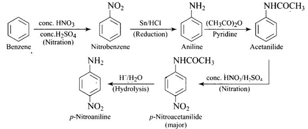 synthesis of p nitroaniline from acetanilide