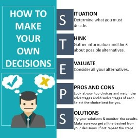 Steps to take your decision and make you successful