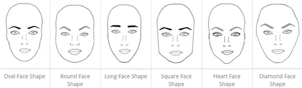 How to achieve high arched eyebrows to slim down my face and and that said there is a very simple way to know which eyebrow shape will suit your face best this diagram explains it well ccuart Gallery