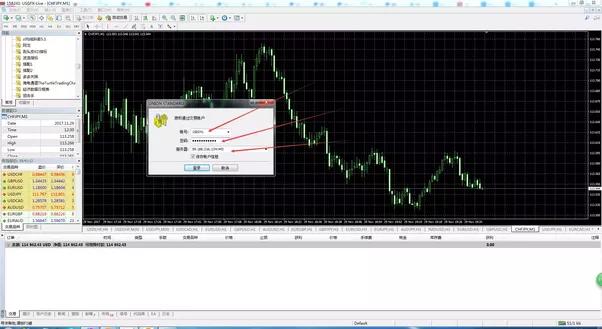 Upwork forex trader china