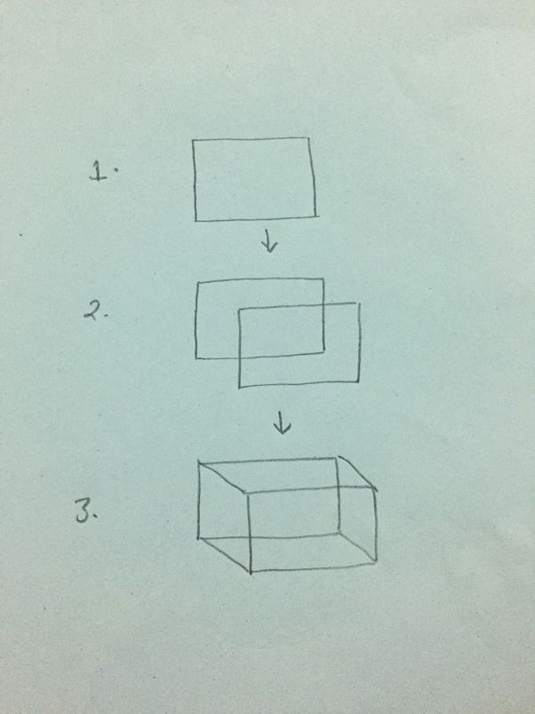 What is the best way to draw a 3d rectangle quora