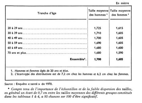 ce qui est un écart d'âge acceptable pour la datation Speed datant Winchester Royaume-Uni