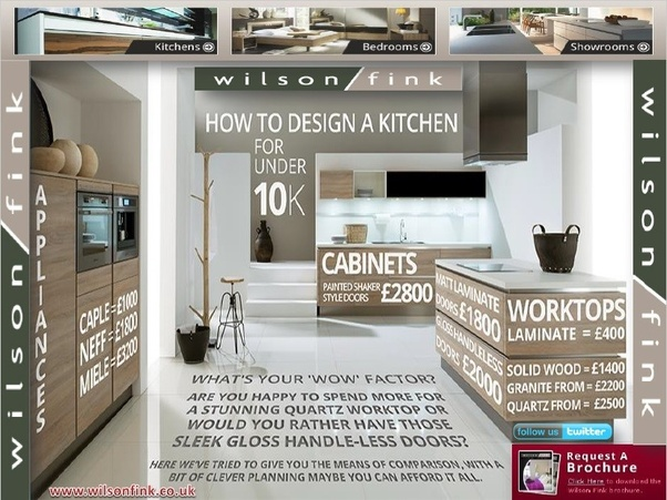 How To Set Up A Kitchen Showroom All About
