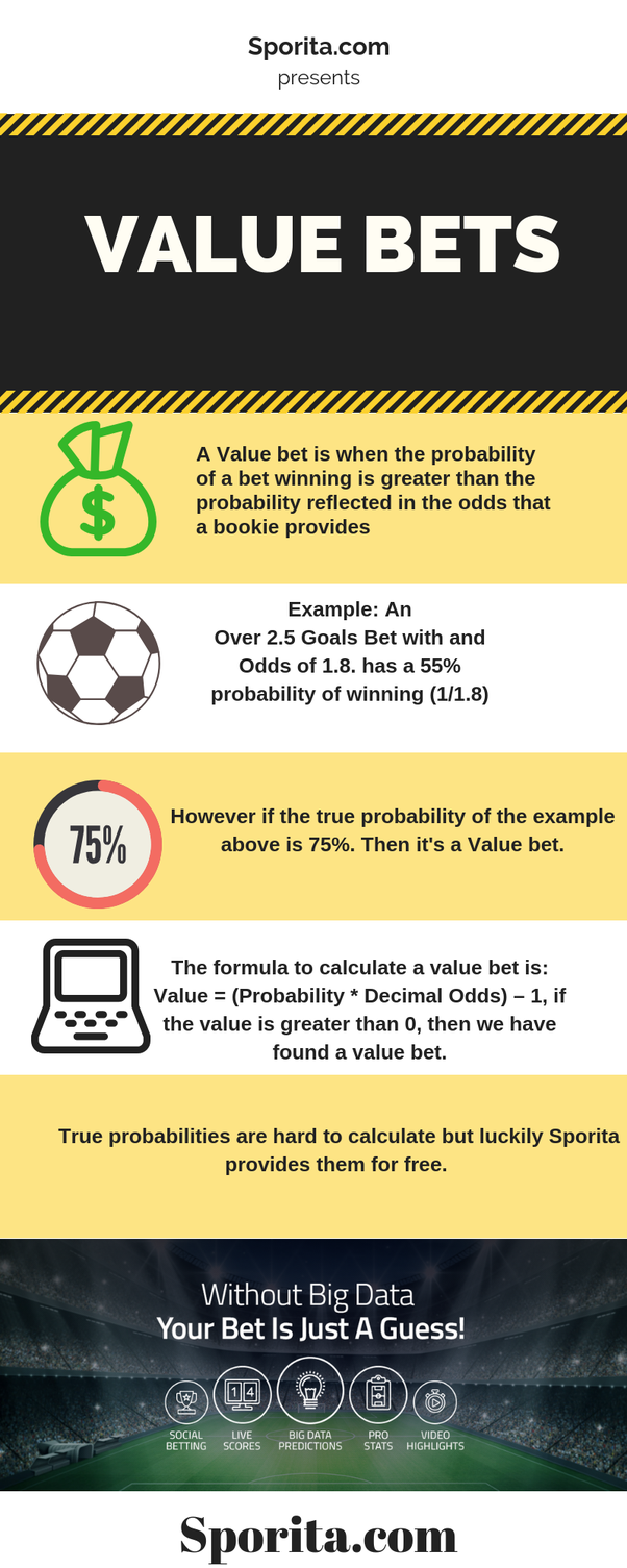 Sports betting strategies soccer quotes sports betting simulation approaches