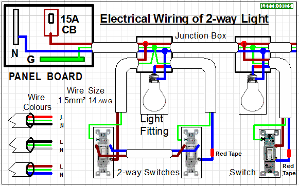 wiring diagrams for lighting circuits e2 80 93 junction box