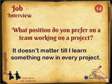 High Quality What Position Is Preferrable By You In Case You Are Working In A Project?