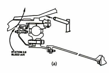 Need Good 4 9l 300 Engine Drawing 184698 in addition Viewtopic additionally 4000 Engine Diagram likewise Jet Engine Filters Diagram additionally Partj. on jet engines how they work