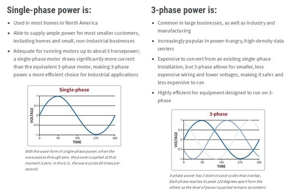 what is the difference between single phase and three phase quora rh quora com 2 phase wiring schematic two speed three phase motor wiring diagram