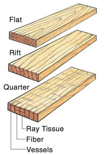 Why Do Wood Floors Warp Quora