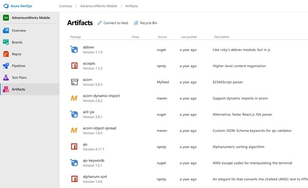 What is meant by 'Artifact' with referrence to Azure DevOps