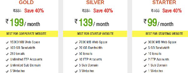 I plan to buy economy Windows hosting with Plesk on GoDaddy. How do I create the site?