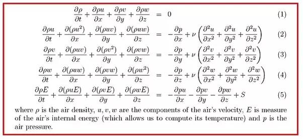 What Is Your Favorite Math Symbol Quora