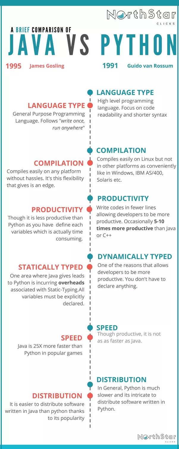 Syntax Highlighting In Mysql Documentation