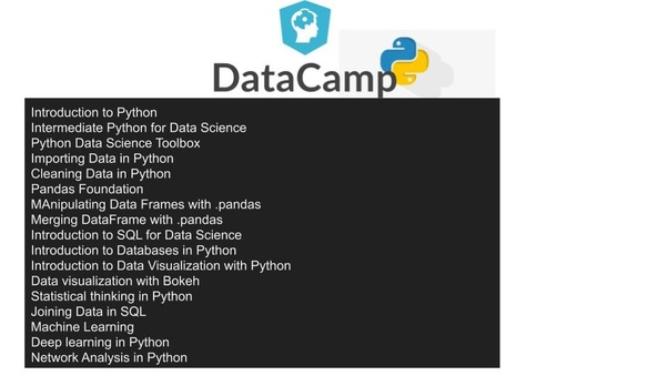 How useful is DataCamp for learning R and/or Python for Data analyst